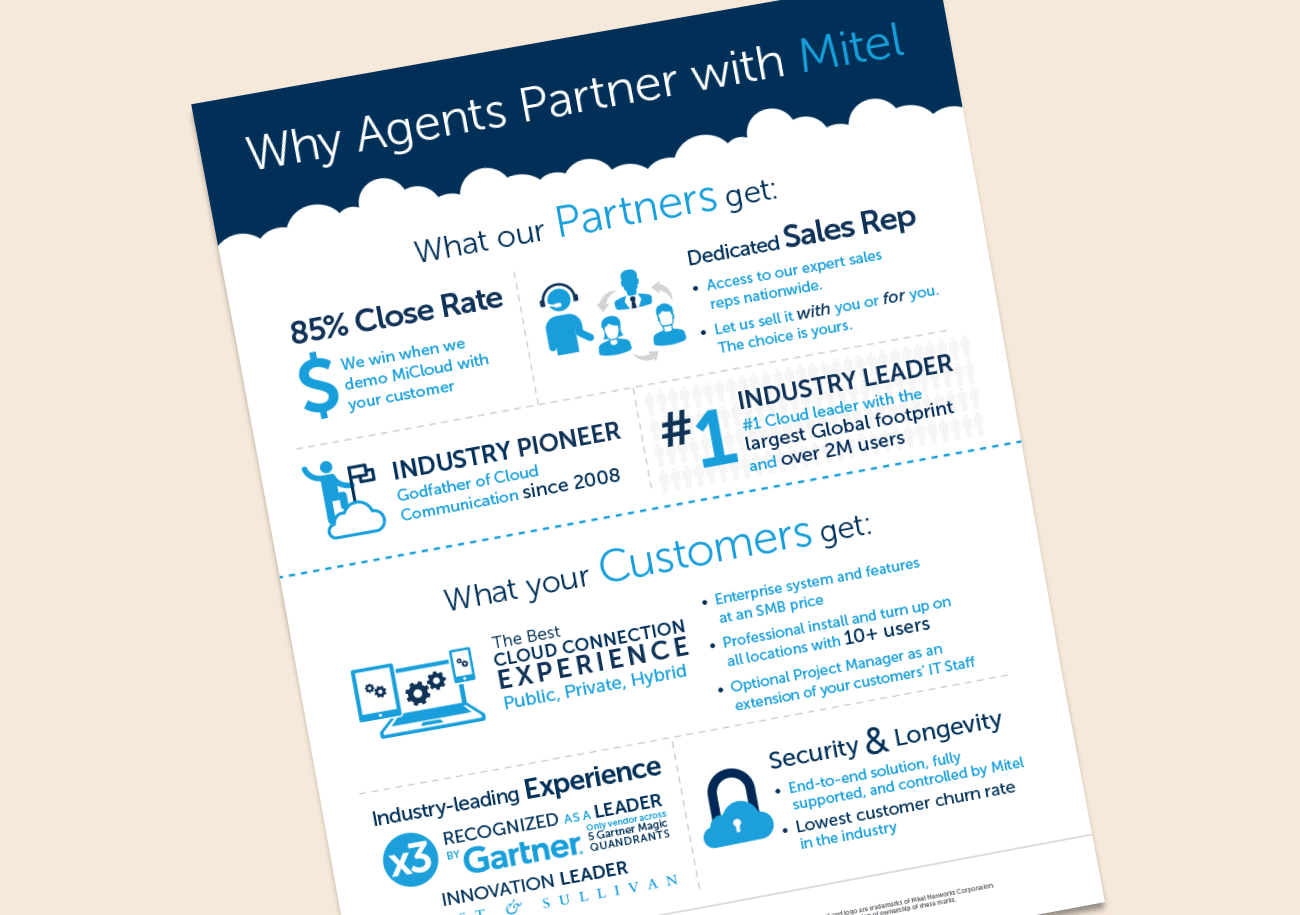 Dot Pixel - Mitel - Why Agents Partner with Mitel - Sales/Marketing Collateral Design